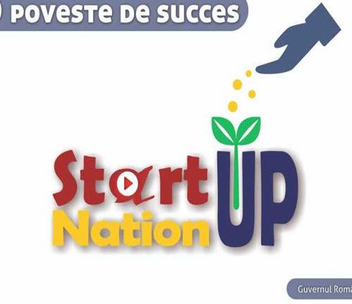 Lansare Start Up Nation Iunie 2020  : S-a Anunțat Când încep Programele Naționale De Fonduri Pentru IMM