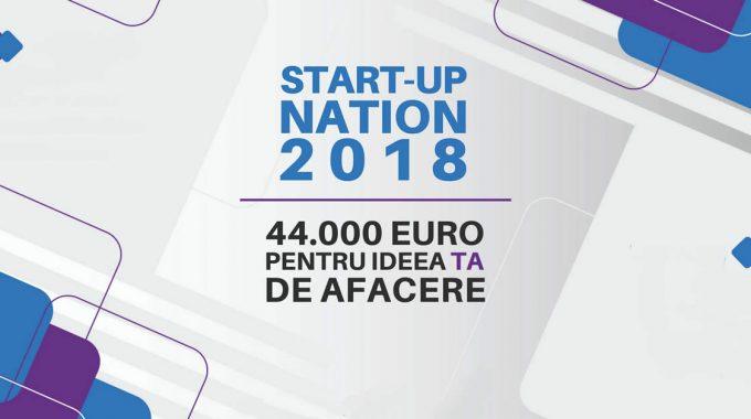 WORKSHOP Start Up Nation Bistrita Succes Consult 2018
