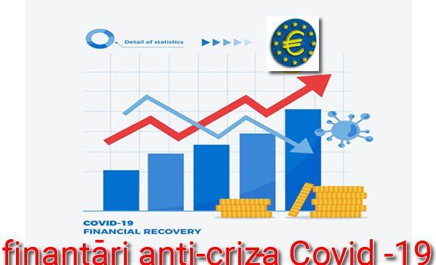 Finantari Anticriza Covid 19 2020 626×432