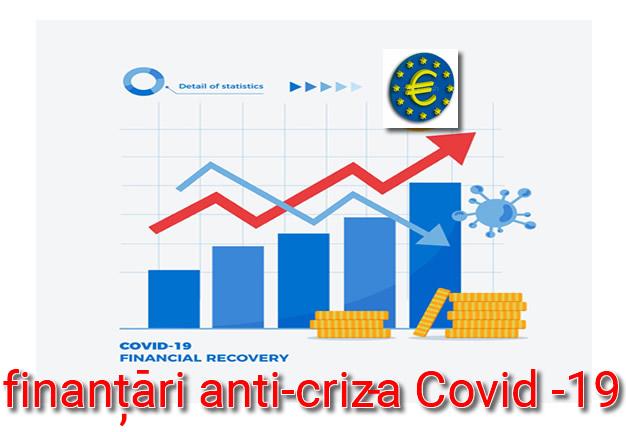 Granturi  Finantare IMM De 1 Miliard Euro : S-a Anunțat Calendarul De Accesare
