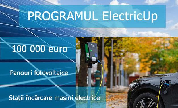 Fonduri IMM : 100.000 Euro Pentru Panouri Solare și Stații încărcare Pentru Mașini Electrice