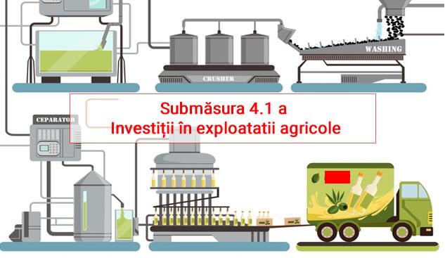 Submăsura 4.1 – Investitii in exploatatii agricole Fonduri europene Bistrita